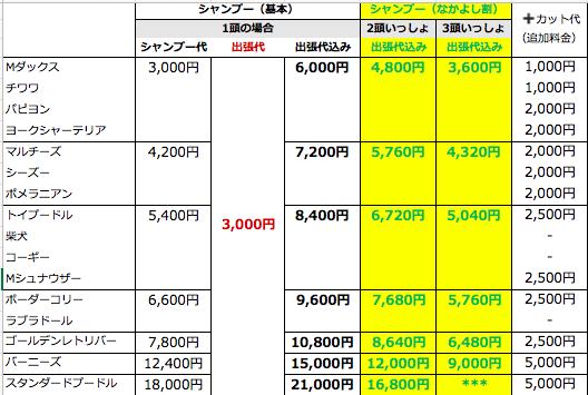 pricelist20161125